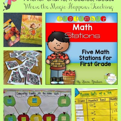 Anchor charts, new product, and a math FREEBIE!!